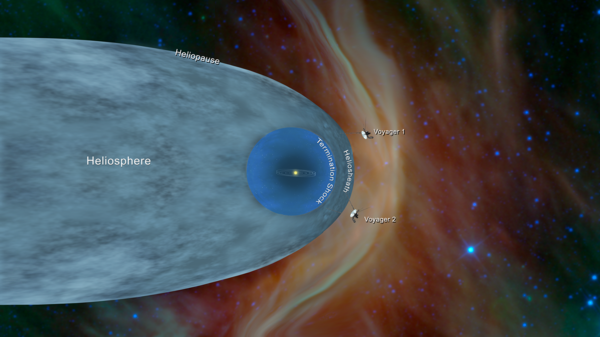 What is the Voyager Program ?   Everything You Need To Know   Plop Info