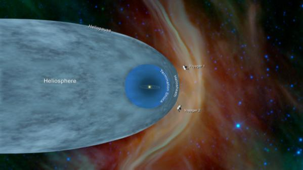 What is the Voyager Program ? | Everything You Need To Know | Plop Info