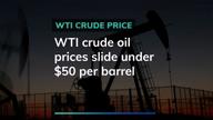 WTI crude oil prices slide under $50 per barrel