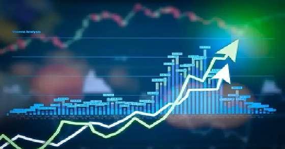 Markets open with minor gains, midcaps surge